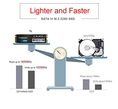 DATARAM Internal SSD, PCIe NVMe M.2 2280 Solid State Drive, PCIe Gen3 8Gb/s (512GB)