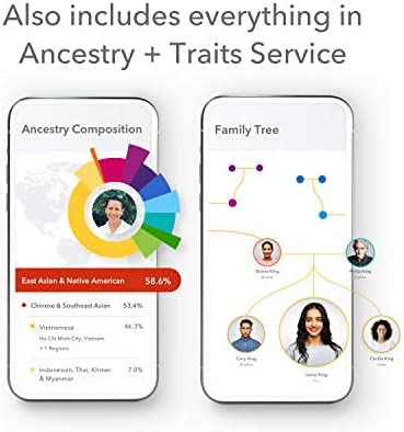 23andMe Health + Ancestry Service: Personal Genetic DNA Test Including Health Predispositions, Carrier Status, Wellness, and Trait Reports (Before You Buy See Important Test Info Below) 6