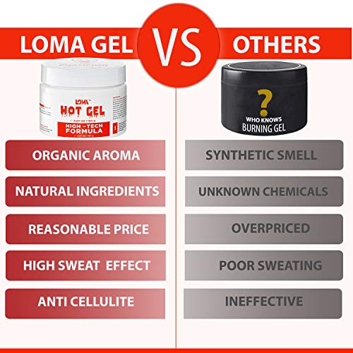 LOMA Hot Cream- Premium Workout Sweat Cream - Slimming Cream for Belly Women Men - Heating Cream - Aloe Extract - Lipo Gel Cellulite for Abdomen and Waist -Bonus Meal Plan 8