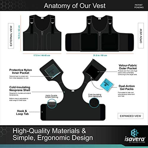 Isavera Man Boobs 'Fat Freezing' Vest | Chest Shaper for Men | Comfortable & Breathable Compression Vest | Pecs Shaper Support 5