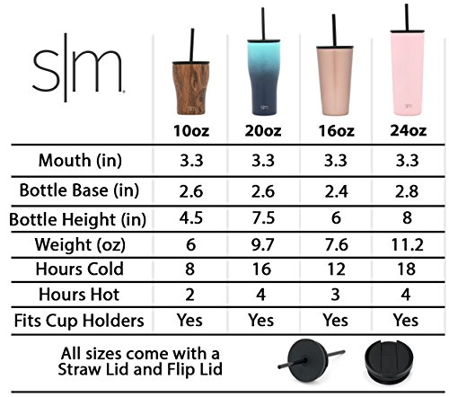 Simple Modern Personalized Gift 16oz Classic Tumbler Travel Coffee Mug with Straw Lid & Flip Lid - 18/8 Stainless Steel Vacuum Insulated for Men and Women Ombre: Sorbet