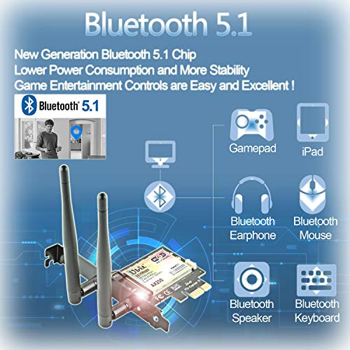 WiFi 6 Card for PC | Wireless PCIe WiFi Card | Max 3000Mbps with Bluetooth 5.1 | Intel AX200 Chip,MU-MIMO,OFDMA,Ultra-Low Latency | 802.11AX Dual-Band PCI-E Card (for Windows 10, 64-bit Only)