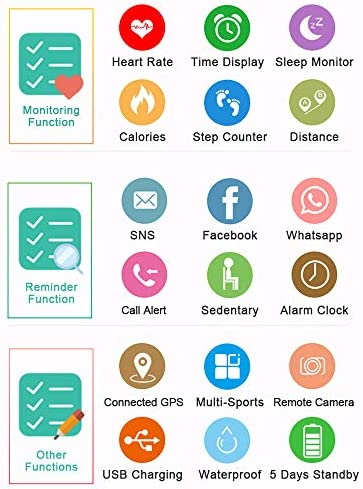 Lintelek Fitness Tracker Heart Rate Monitor, Activity Tracker, Pedometer Watch with Connected GPS, Waterproof Calorie Counter, 14 Sports Modes Step Tracker for Women, Men and Gift 4