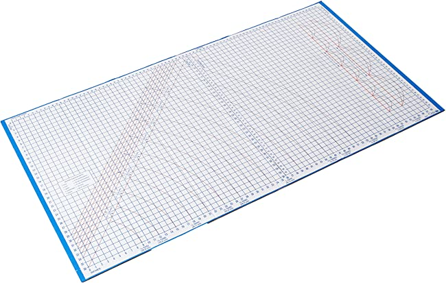Dritz 890 Superboard Large Foldable Cutting Board For Sewing