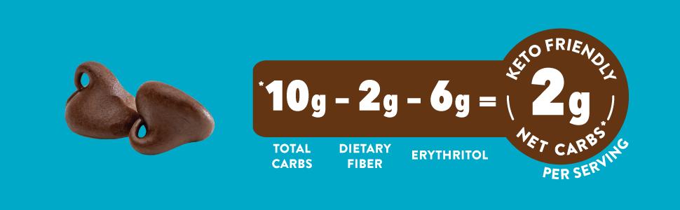 net carbs dietary fiber